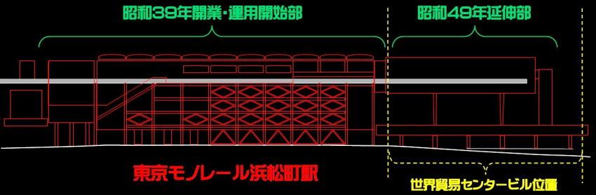 東京モノレール 東京(新橋)延伸に関する ...